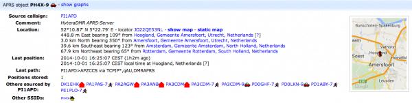 Vanaf nu ook een GPS-koppeling tussen het Hytera DMR-metwerk en APRS.fi.